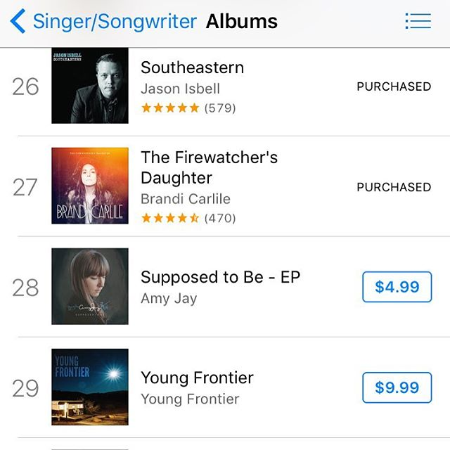@youngfrontierband is in some good company this morning